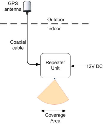 repeaterschematic