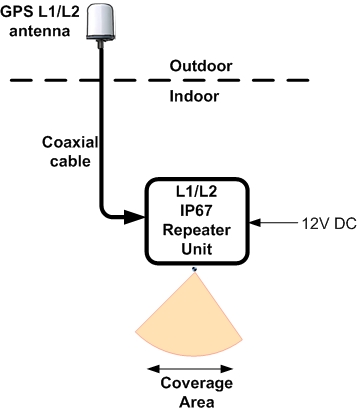 L1 L2 IP67 schematic