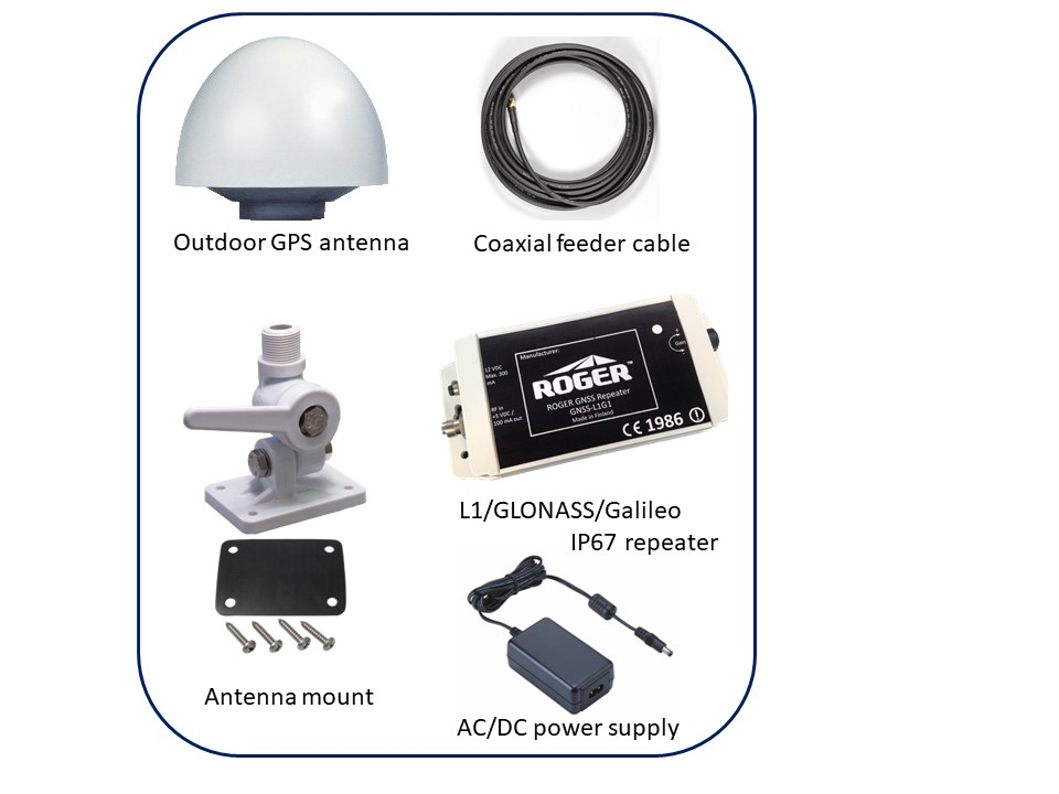 GPS repeater kit contents