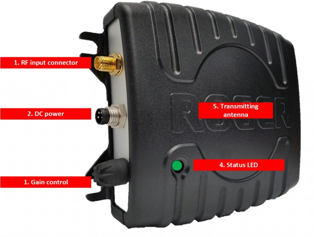 GPS repeater for L1, GLONASS, Galileo, BeiDou - IP51 case