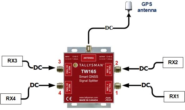 TW165 splitter DC voltage handling